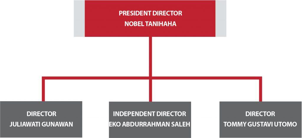 Directors (ENG)-01